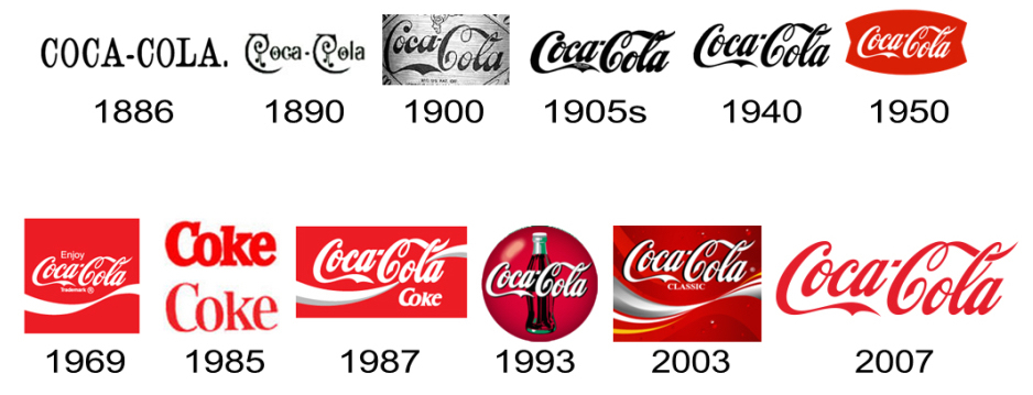 name and define product mix for coca cola malaysia