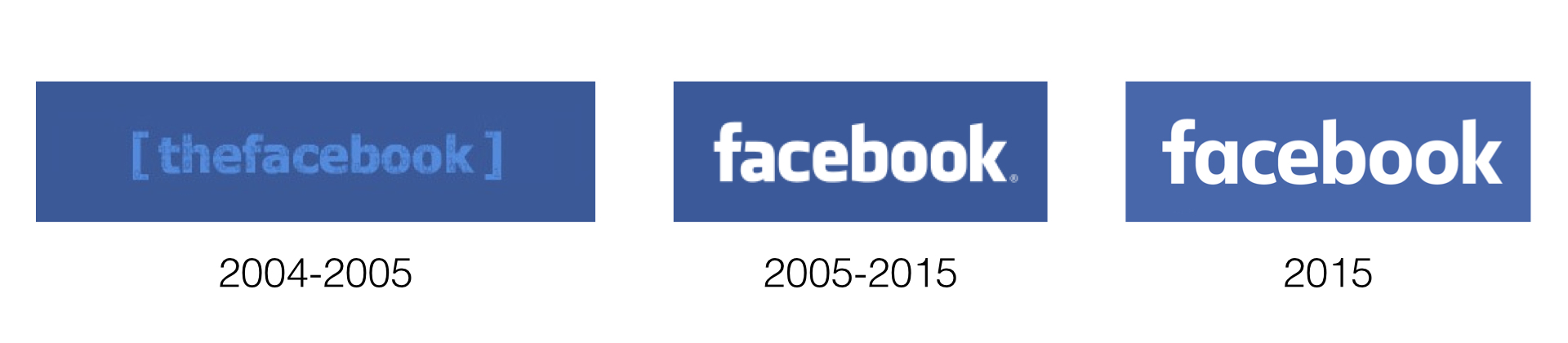Facebook Logo Evolution